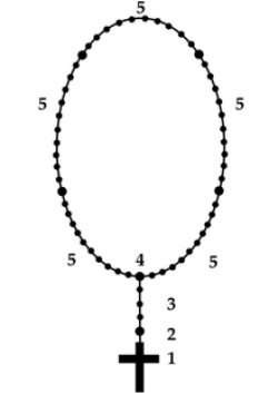 220px-rosary_2006-08-14.png